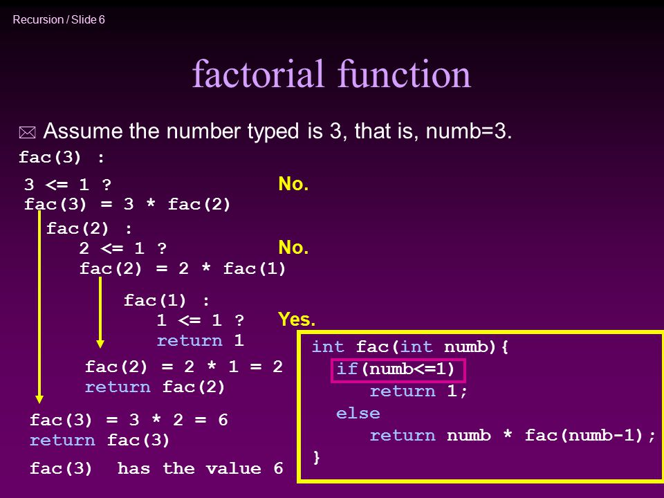 factorial function Assume the number typed is 3, that is, numb=3.