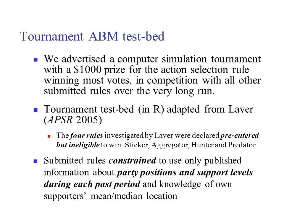 Tournament ABM test-bed