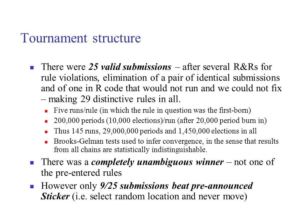 Tournament structure