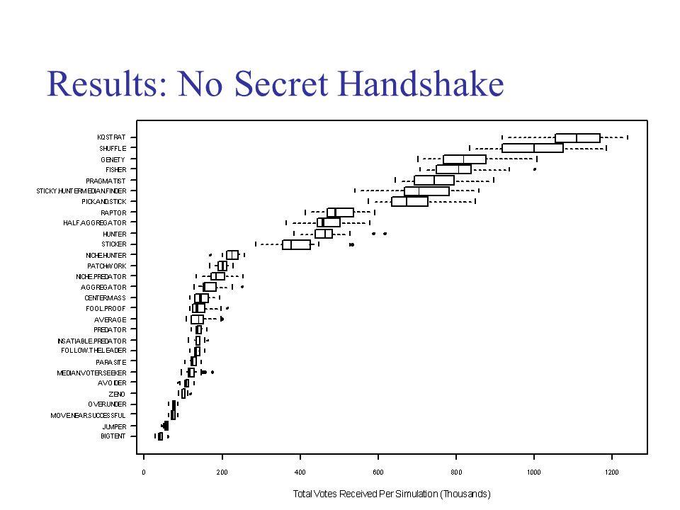 Results: No Secret Handshake