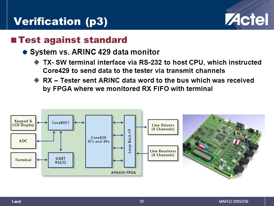 Verification (p3) Test against standard