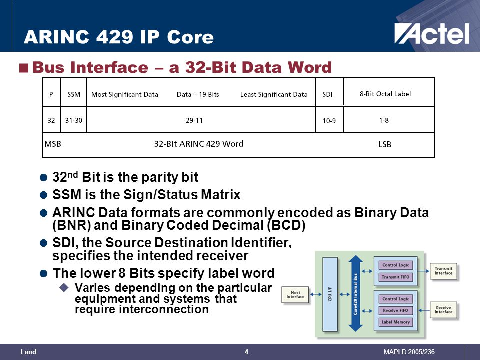 ARINC 429 IP Core Bus Interface – a 32-Bit Data Word