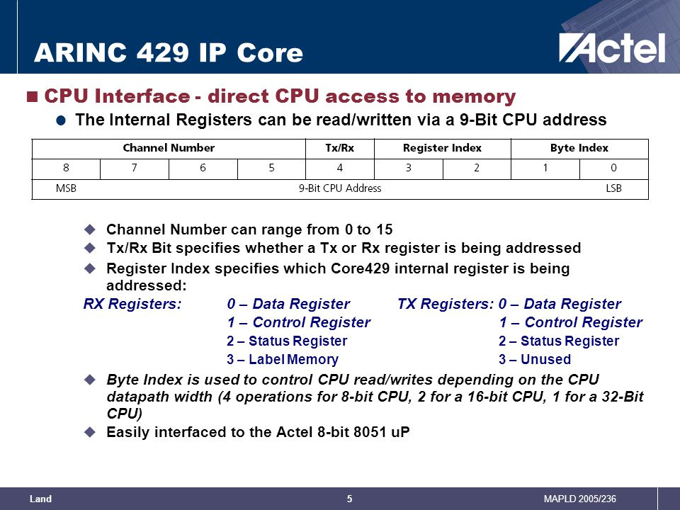 ARINC 429 IP Core CPU Interface - direct CPU access to memory