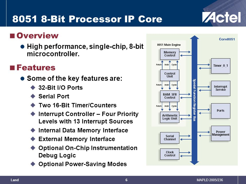 8051 8-Bit Processor IP Core Overview Features