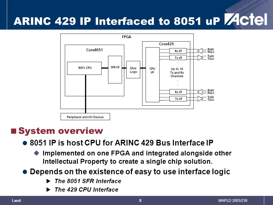 ARINC 429 IP Interfaced to 8051 uP
