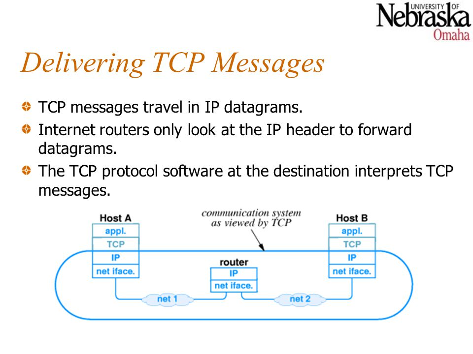 Delivering TCP Messages