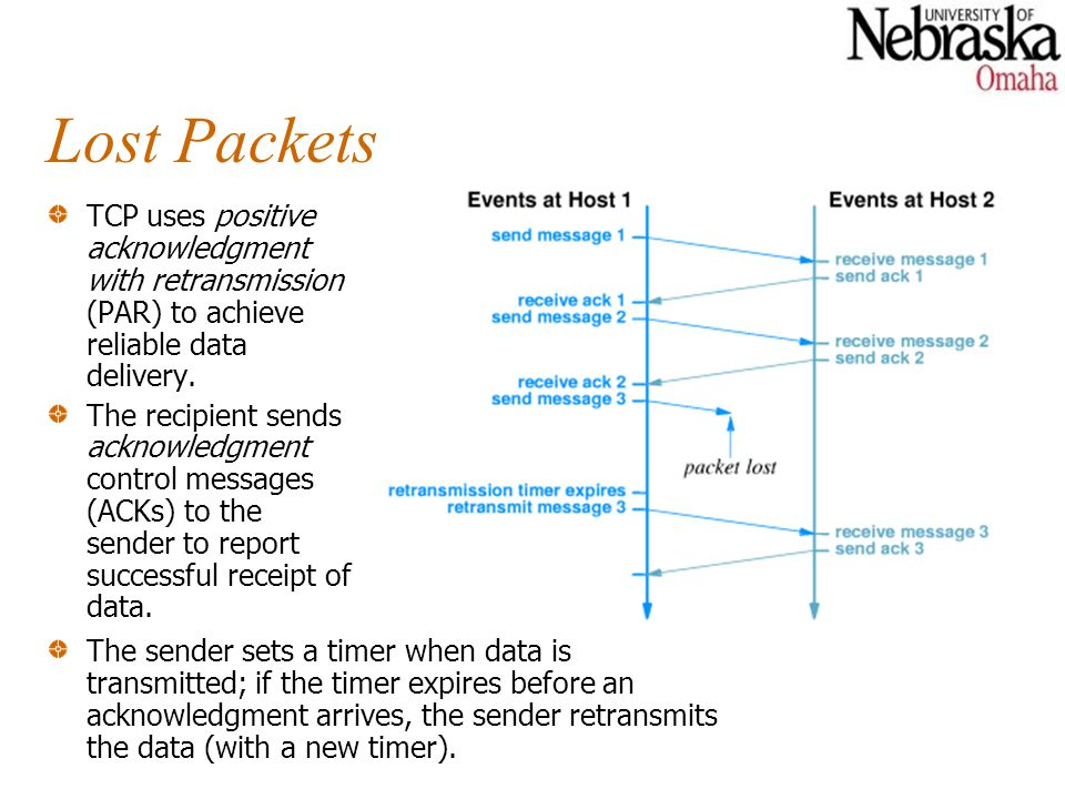 Lost Packets TCP uses positive acknowledgment with retransmission (PAR) to achieve reliable data delivery.