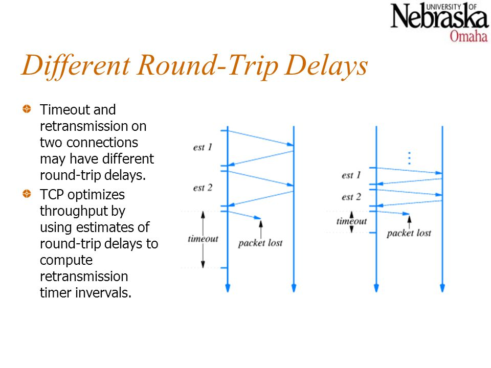Different Round-Trip Delays