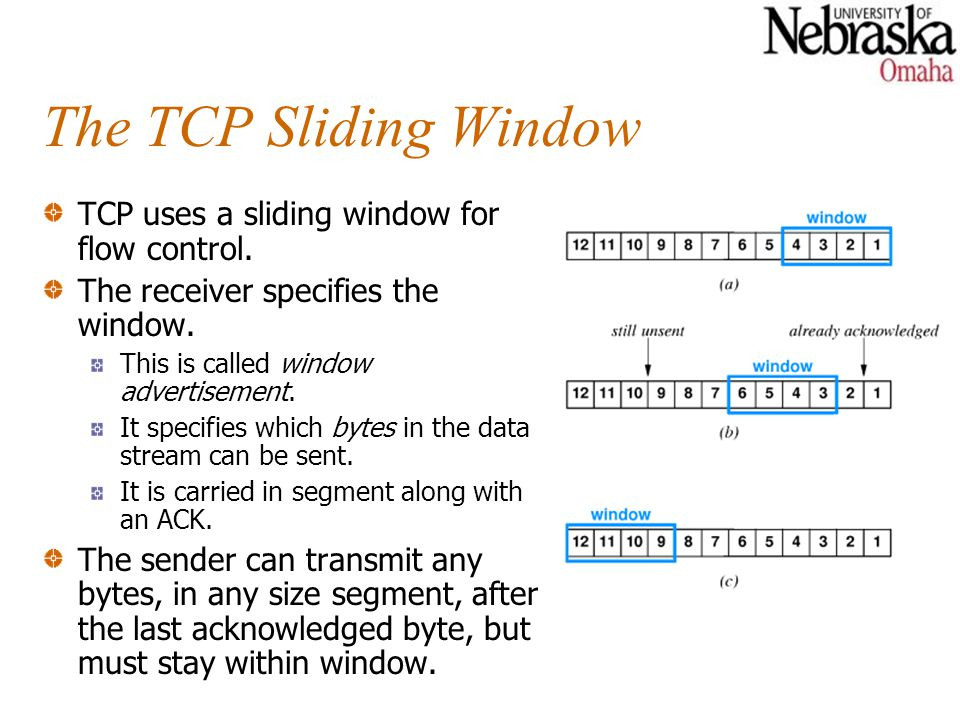 The TCP Sliding Window TCP uses a sliding window for flow control.