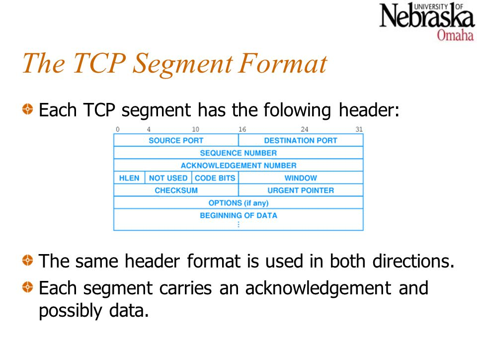 The TCP Segment Format Each TCP segment has the folowing header: