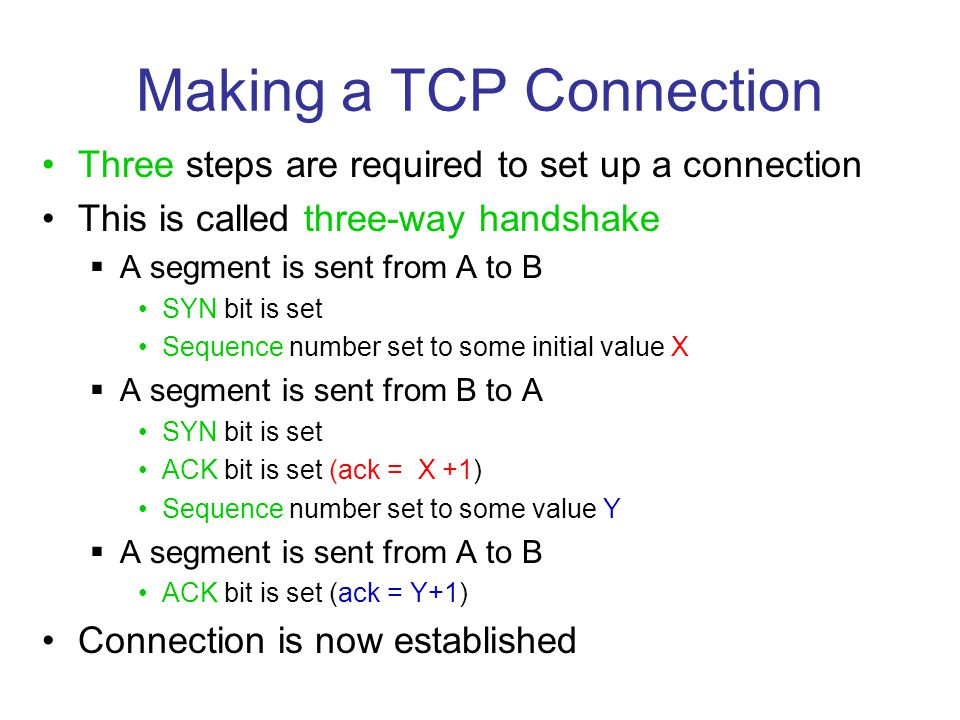 Making a TCP Connection