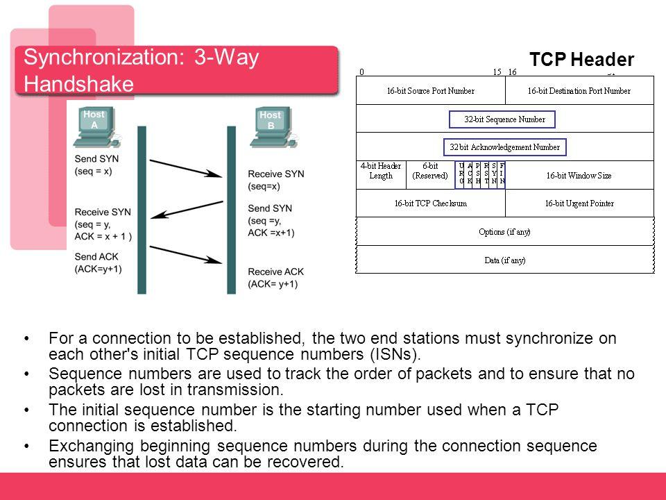 Synchronization: 3-Way Handshake