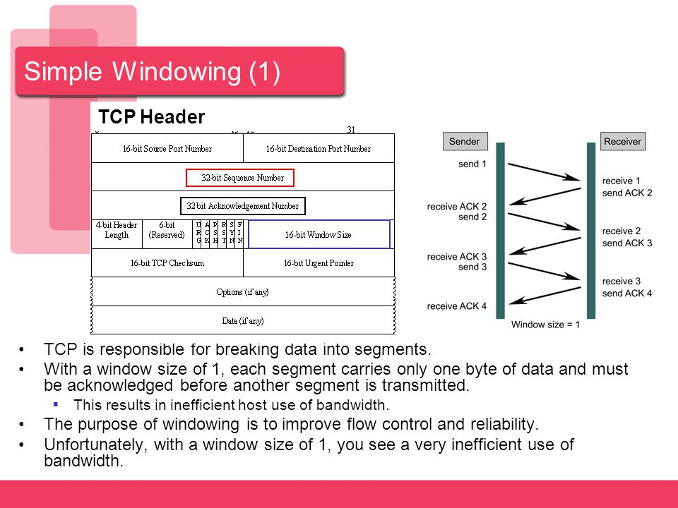 Simple Windowing (1) TCP Header