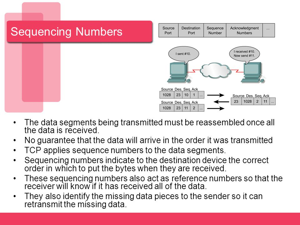 Sequencing Numbers The data segments being transmitted must be reassembled once all the data is received.