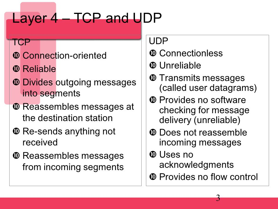 Layer 4 – TCP and UDP TCP Connection-oriented Reliable