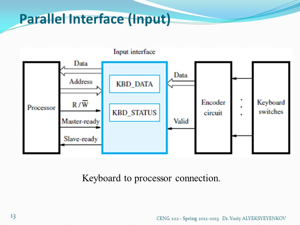Parallel Interface (Input)