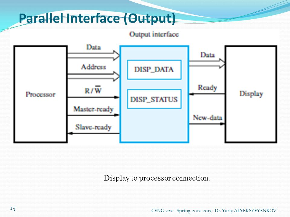 Parallel Interface (Output)