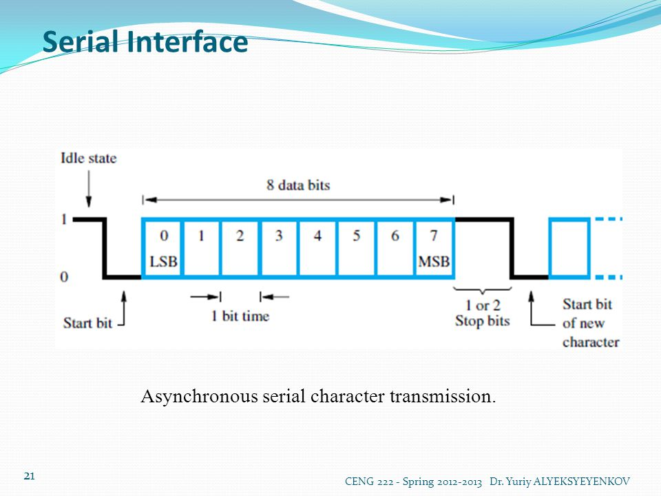 Asynchronous serial character transmission.