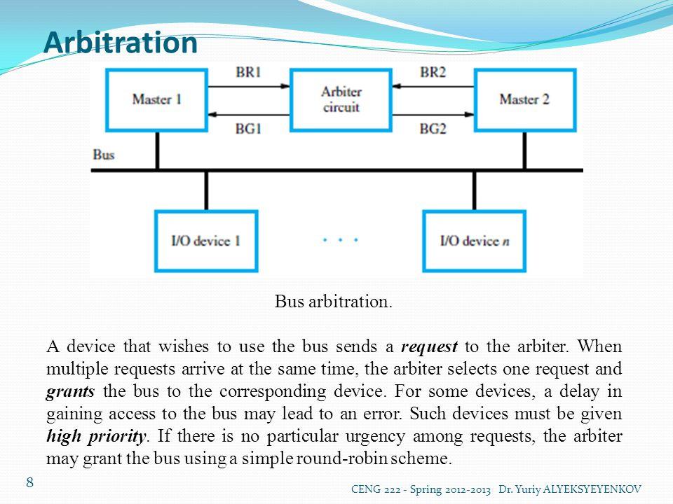 Arbitration Bus arbitration.