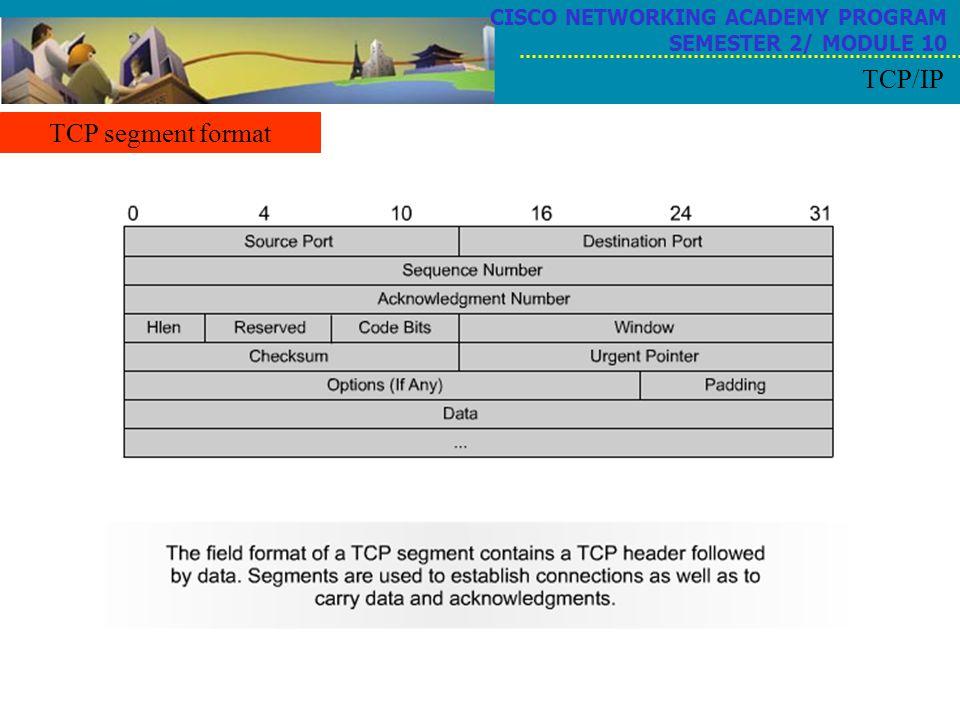TCP/IP TCP segment format CISCO NETWORKING ACADEMY PROGRAM