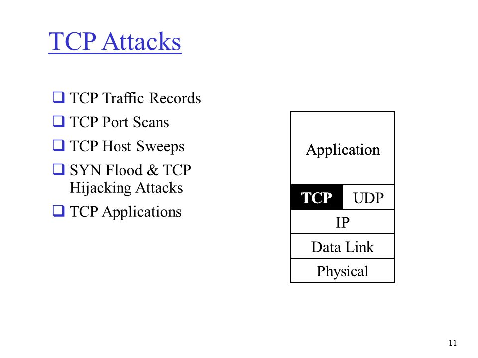 TCP Attacks TCP Traffic Records TCP Port Scans TCP Host Sweeps