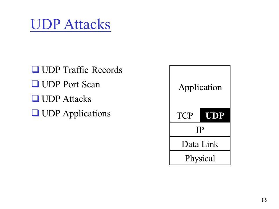 UDP Attacks UDP Traffic Records UDP Port Scan UDP Attacks