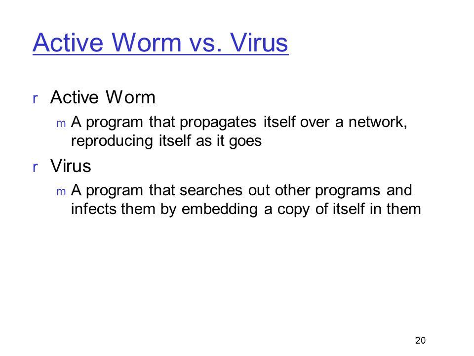 Active Worm vs. Virus Active Worm Virus
