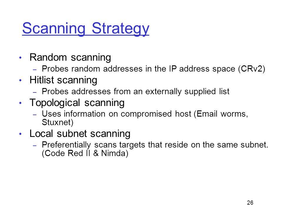 Scanning Strategy Random scanning Hitlist scanning