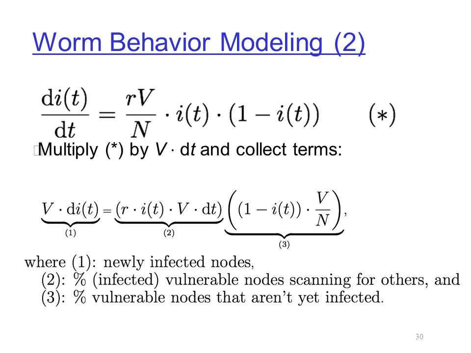 Worm Behavior Modeling (2)