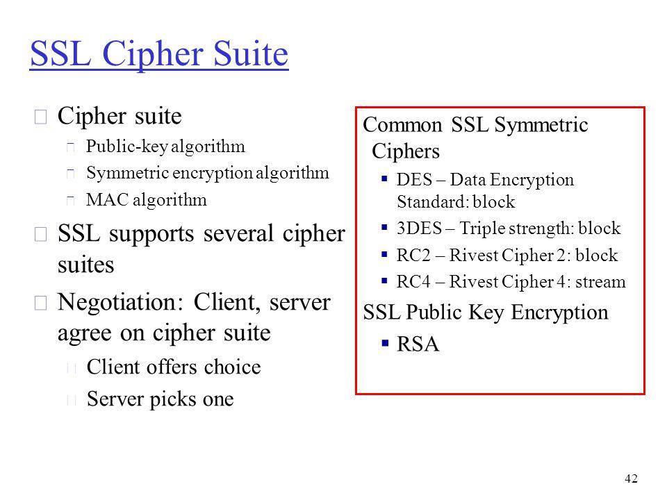 SSL Cipher Suite Cipher suite SSL supports several cipher suites