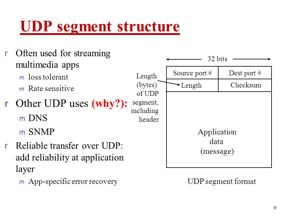 UDP segment structure Other UDP uses (why ):