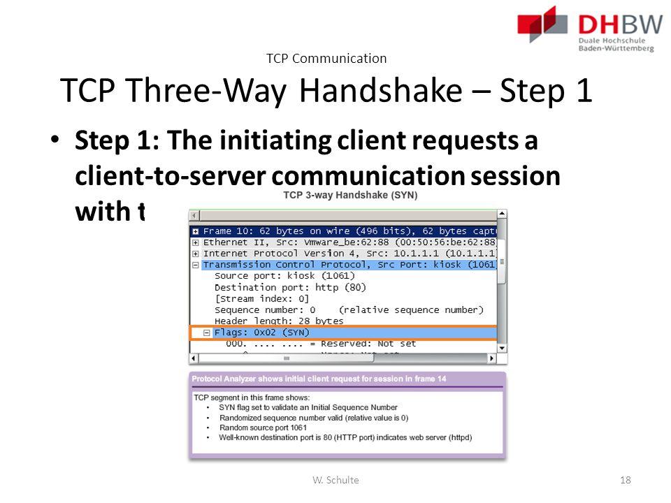TCP Communication TCP Three-Way Handshake – Step 1