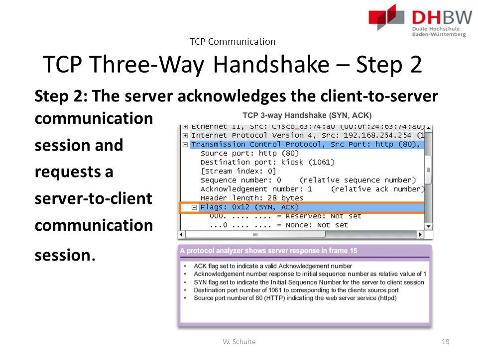 TCP Communication TCP Three-Way Handshake – Step 2