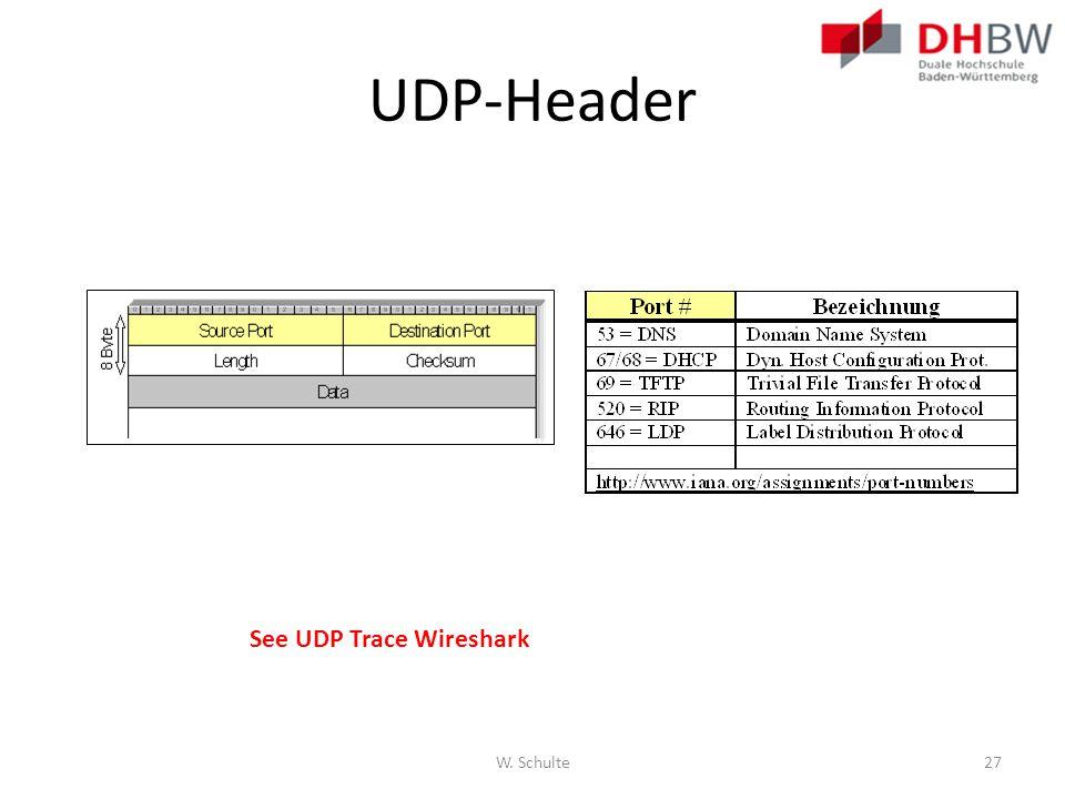 UDP-Header See UDP Trace Wireshark W. Schulte