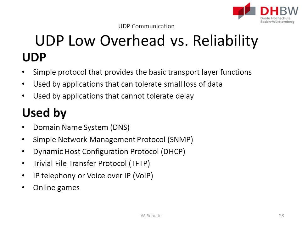 UDP Communication UDP Low Overhead vs. Reliability