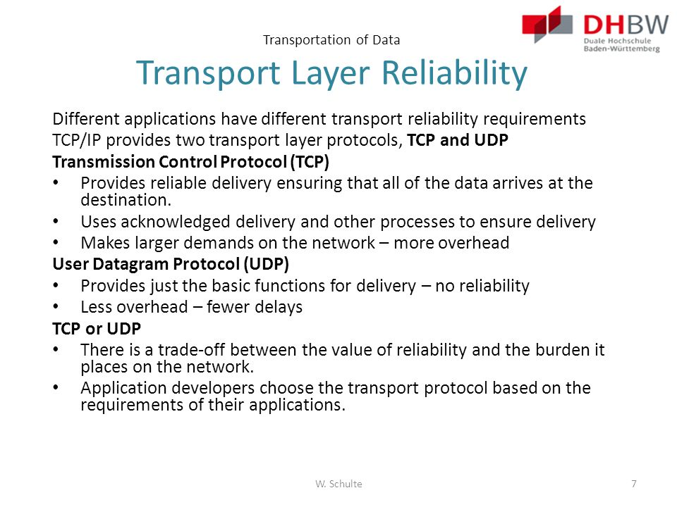 Transportation of Data Transport Layer Reliability
