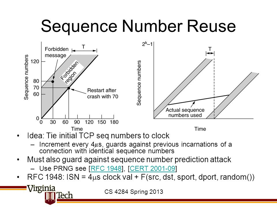 Sequence Number Reuse Idea: Tie initial TCP seq numbers to clock