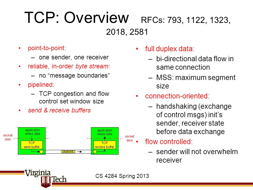 TCP: Overview RFCs: 793, 1122, 1323, 2018, 2581 full duplex data: