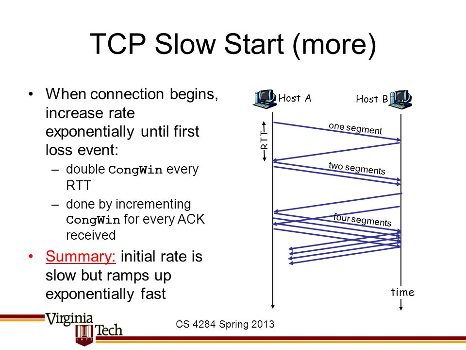 TCP Slow Start (more) When connection begins, increase rate exponentially until first loss event: double CongWin every RTT.