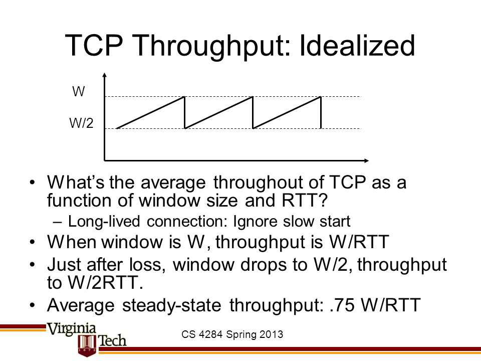TCP Throughput: Idealized