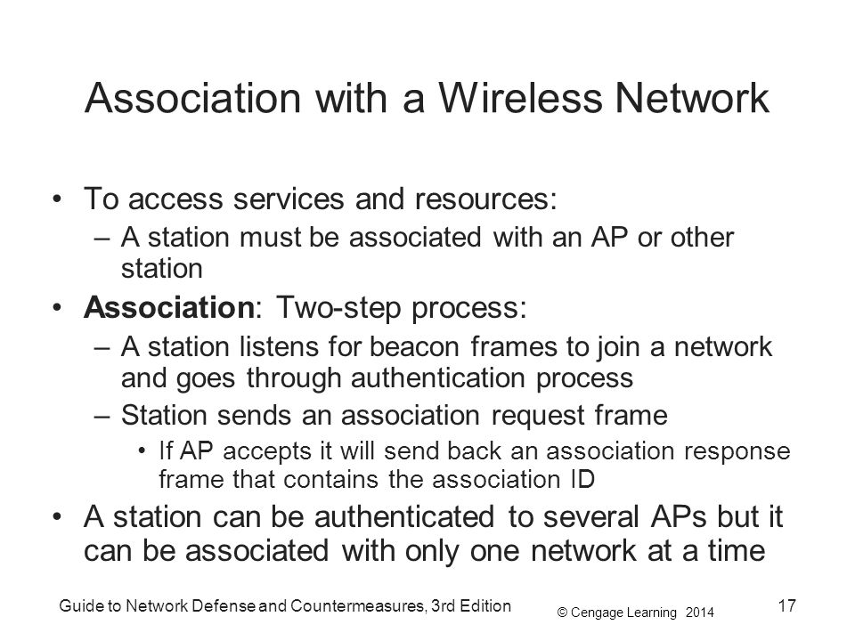 Association with a Wireless Network
