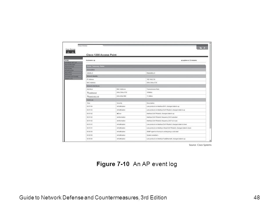 Figure 7-10 An AP event log Guide to Network Defense and Countermeasures, 3rd Edition