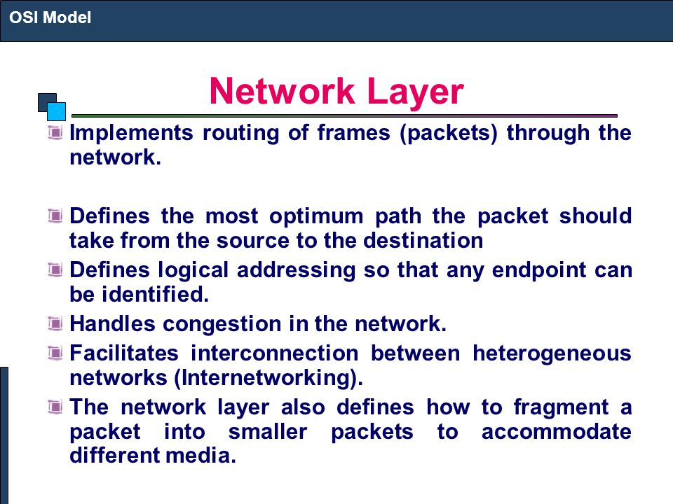 OSI Model Network Layer. Implements routing of frames (packets) through the network.