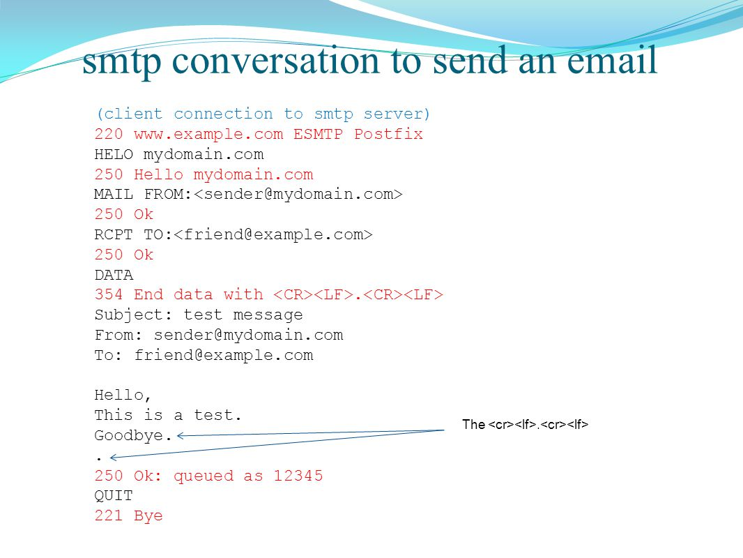smtp conversation to send an email