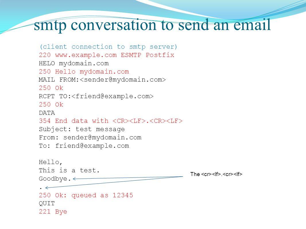 smtp conversation to send an email
