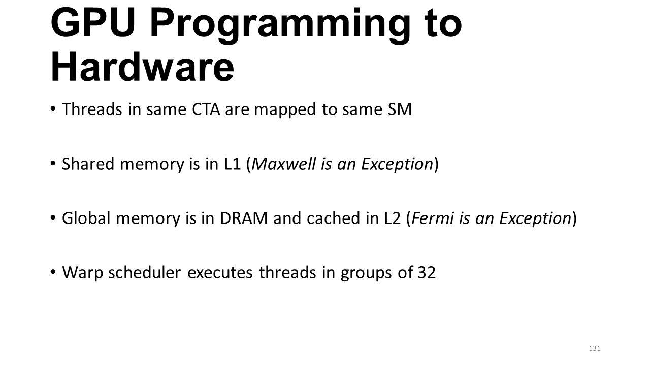 GPU Programming to Hardware