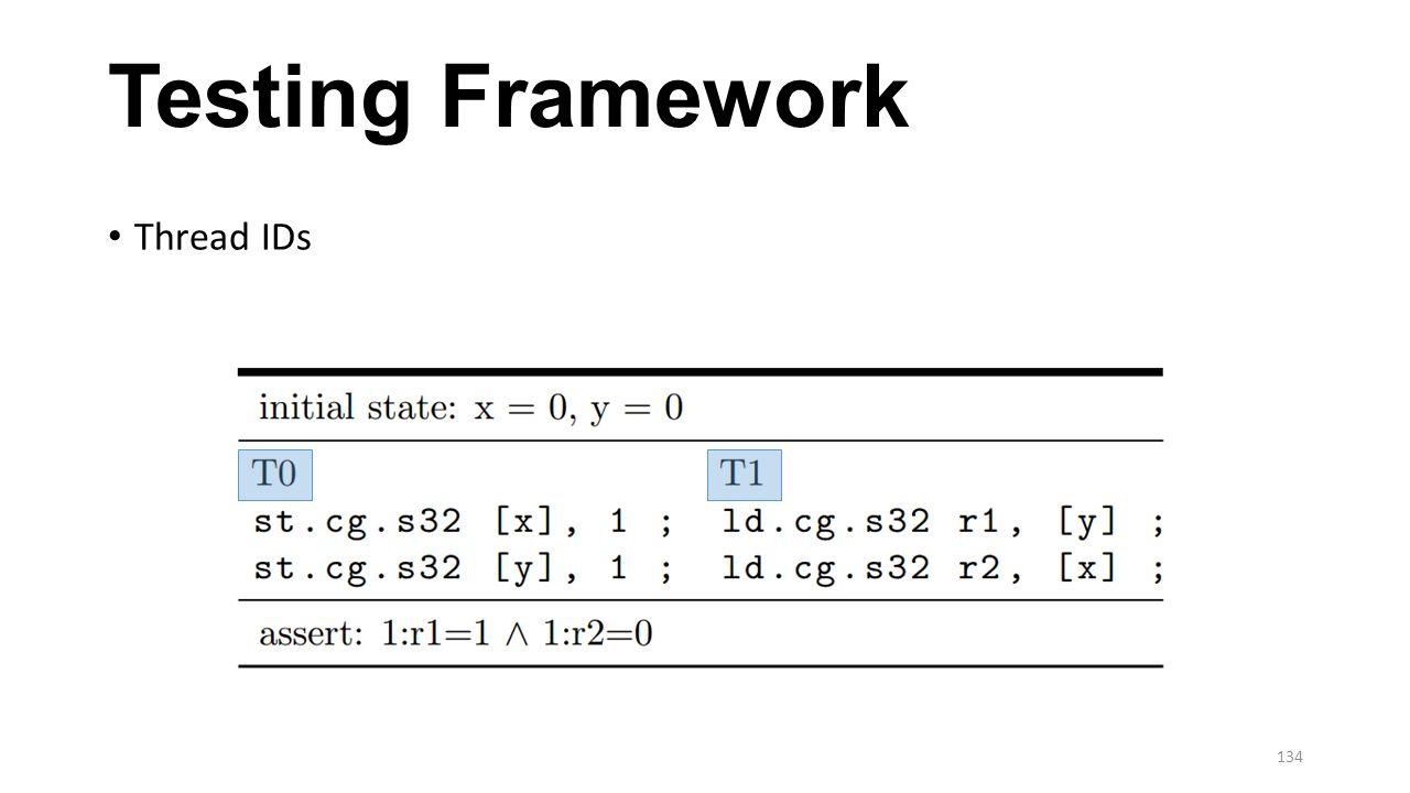 Testing Framework Thread IDs