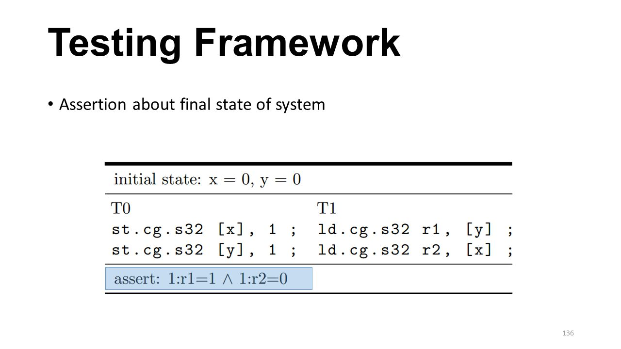 Testing Framework Assertion about final state of system