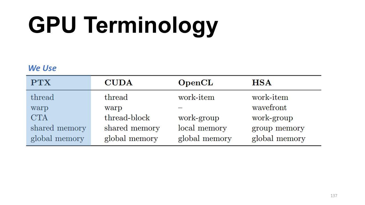 GPU Terminology We Use