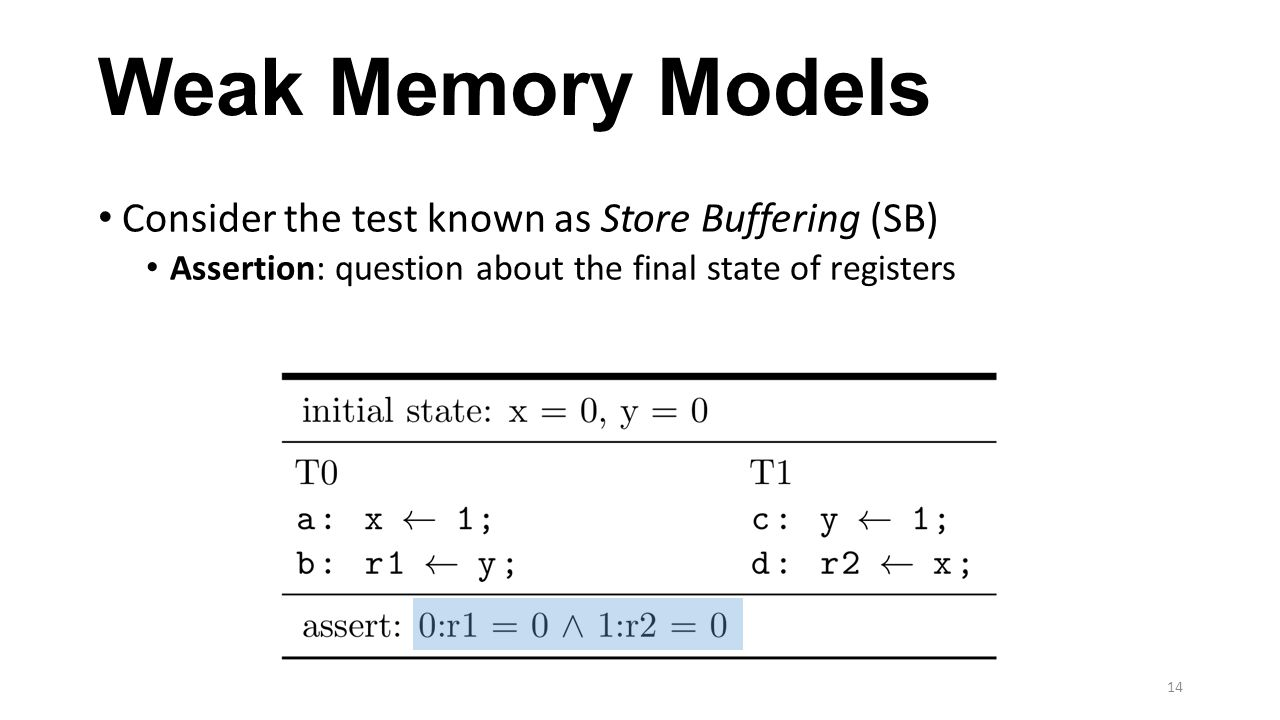 Weak Memory Models Consider the test known as Store Buffering (SB)